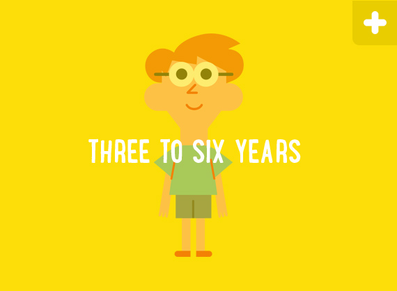 Three to Six Years